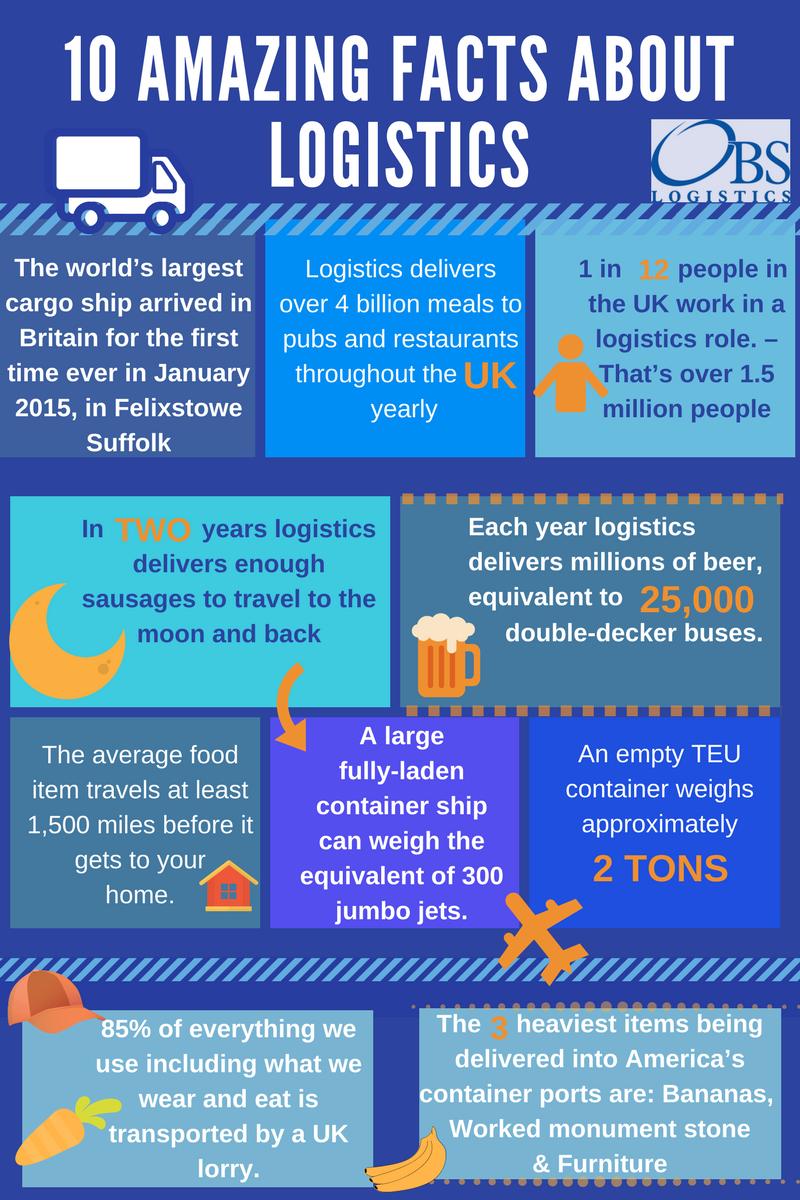 10 logistics facts.png