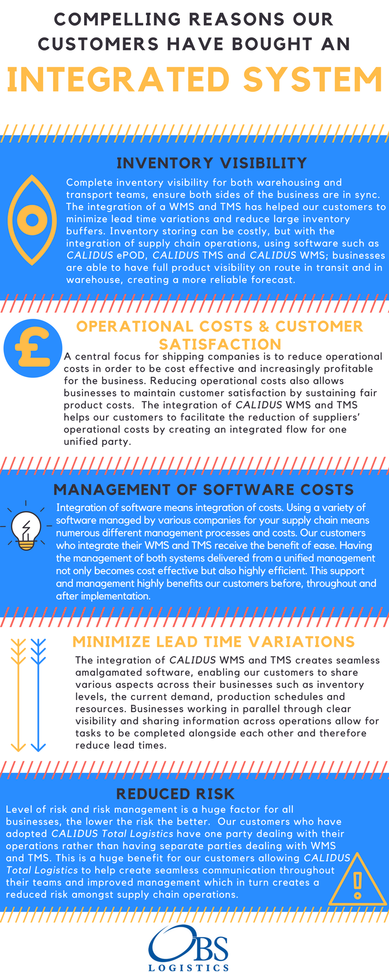 Integrated reasons infographic FINAL.png